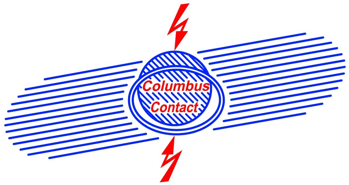 Columbus Contact Logo - Dr. Größmann - Konstanz